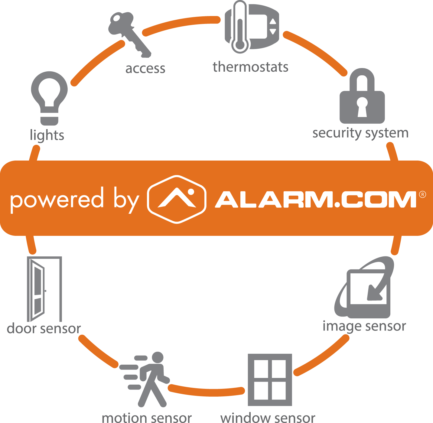 Powered_by_Alarm.com_Circle